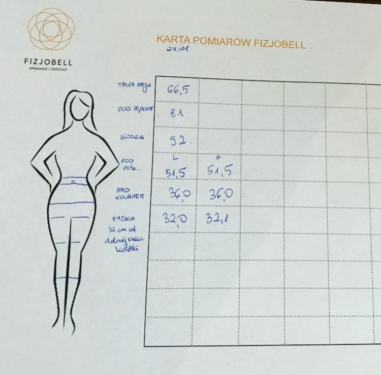 Tabela pomiarów- Agnieszka Kociak