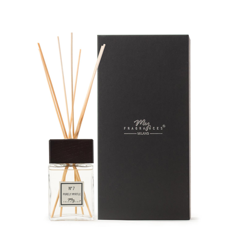 My fragrances w Influencer's Top 2019